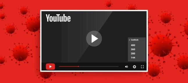 Youtube-Resolución